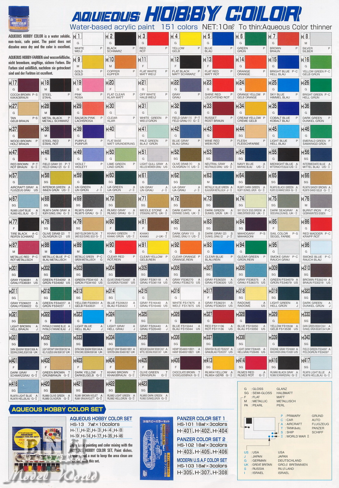 Hobby color chart pdf mr hobby color chart pdf geenschuldenfo Gallery