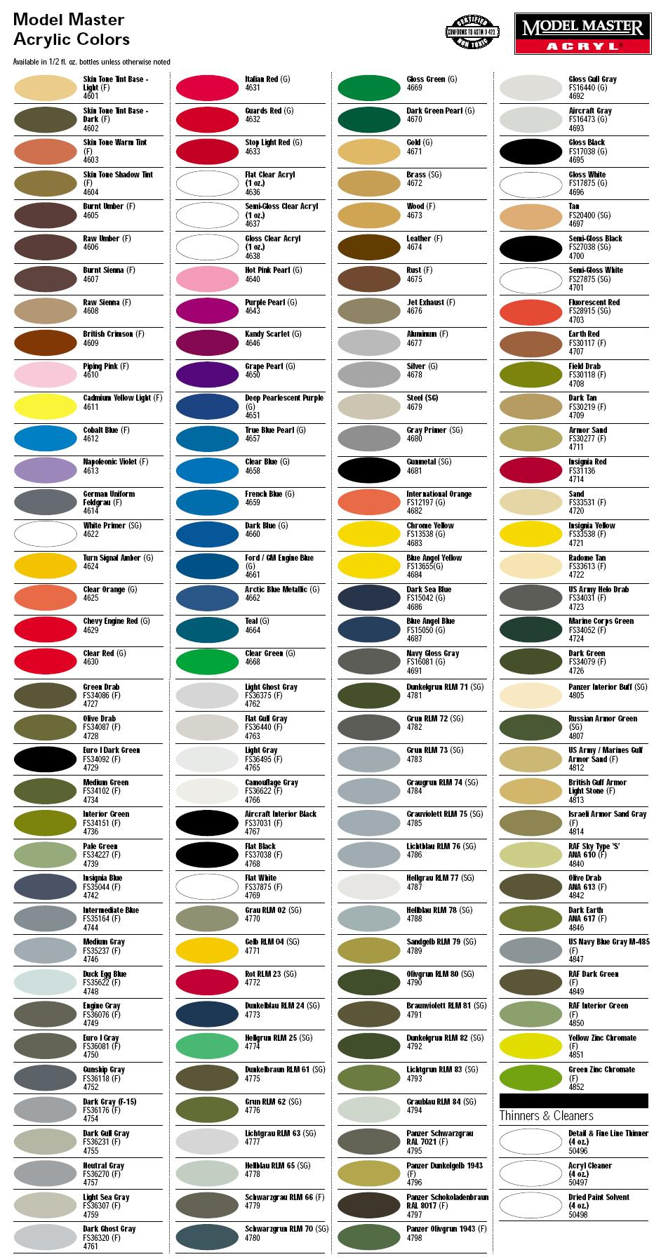 Revell Aqua Color Paint Chart