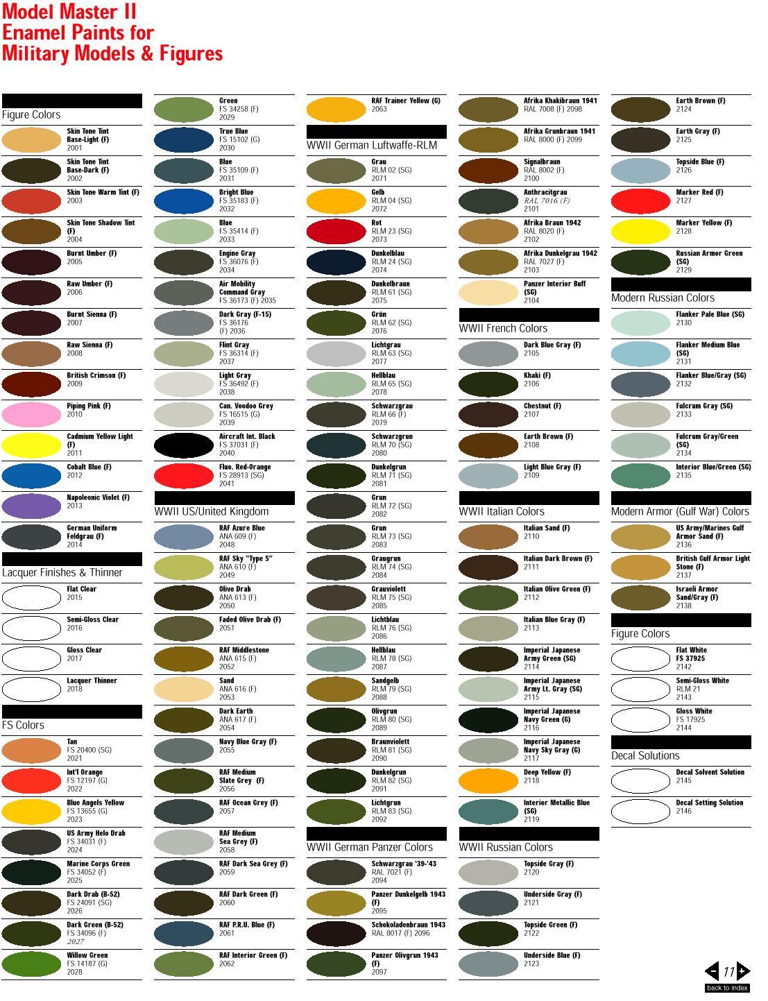 Testors Model Master Paint Conversion Chart Paint Color Ideas