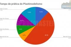 Pesquisa_Plastimodelismo-02