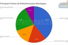 Pesquisa_Plastimodelismo-04