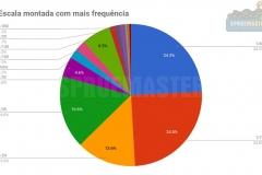 Pesquisa_Plastimodelismo-12