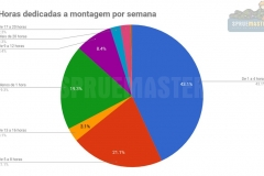 Pesquisa_Plastimodelismo-15