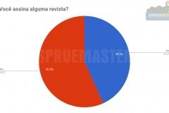 Pesquisa_Plastimodelismo-21