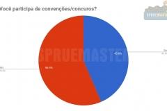 Pesquisa_Plastimodelismo-22