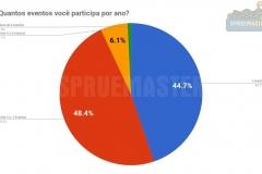 Pesquisa_Plastimodelismo-23