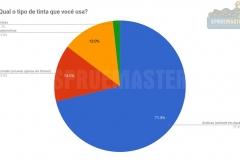 Pesquisa_Plastimodelismo-27