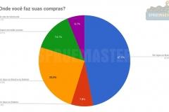 Pesquisa_Plastimodelismo-29