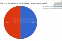 Pesquisa_Plastimodelismo-31