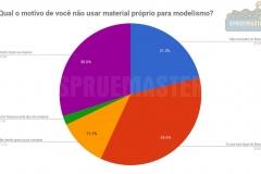 Pesquisa_Plastimodelismo-32