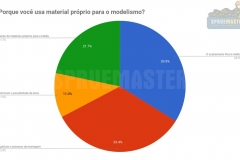 Pesquisa_Plastimodelismo-33